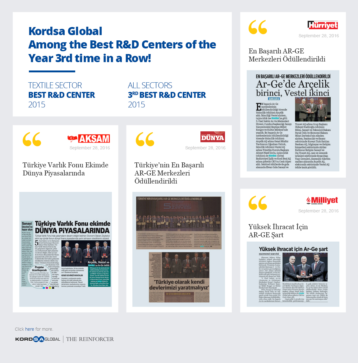 Among the Best R&D Centers of the Year 3rd time in a Row!