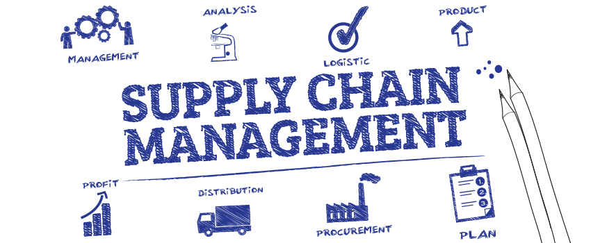 A Customer-Tailored Value Chain